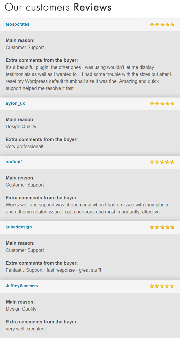 Testimonials Showcase WordPress Plugin - 12